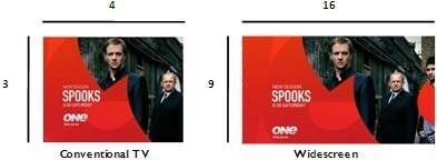 widescreen tv aspect ratio.jpg